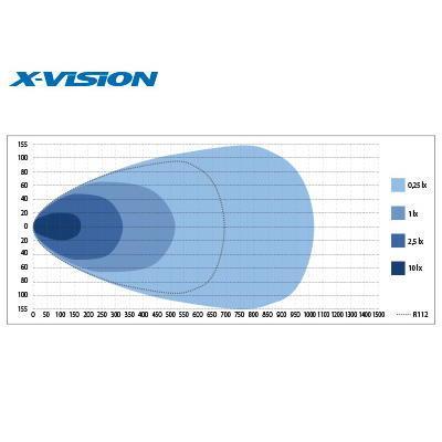LED-lisävalo X-Vision Genesis 800 5