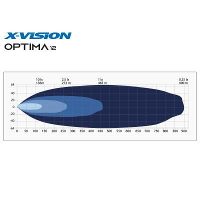 LED-lisävalo X-Vision Optima 12 4