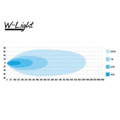 LED-lisävalo W-Light Impulse III 6